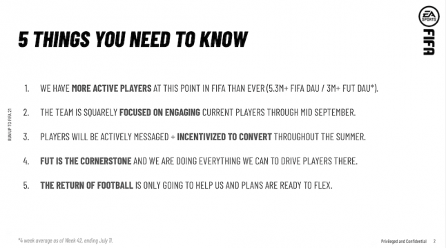 В утекших документах EA говорится, что компания делает «все возможное», чтобы довести игроков до лутбоксов в FIFA 1