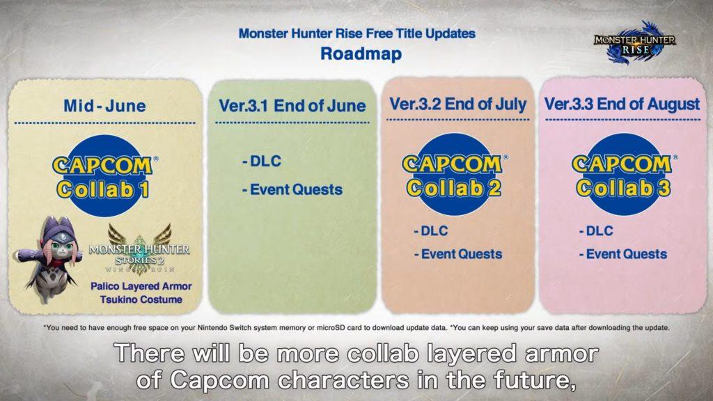 Новые монстры, новая концовка, дорожная карта обновлений - всё, что показали в рамках презентации Monster Hunter Digital Event 4