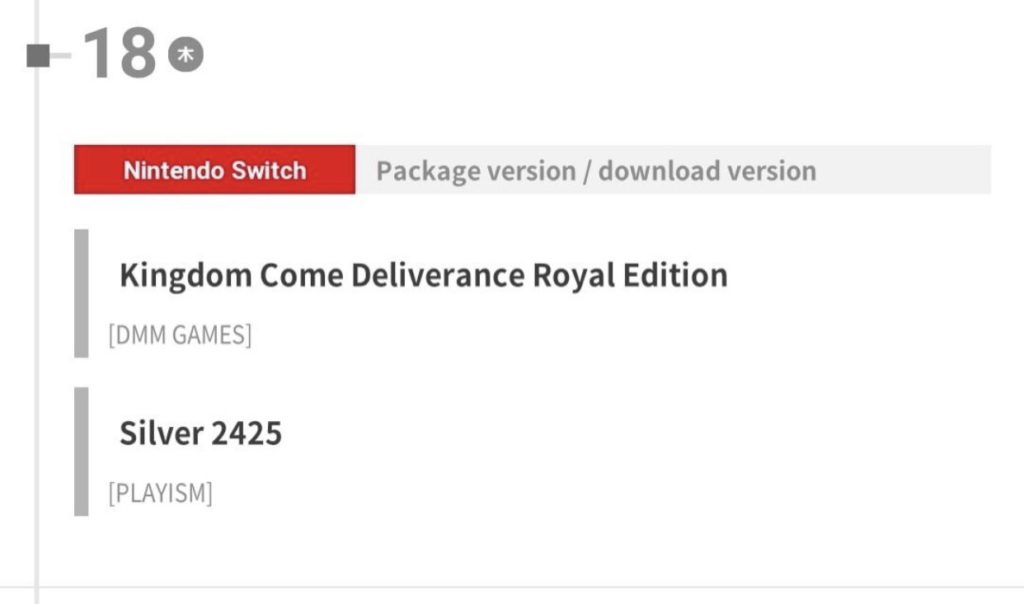 На японском сайте засветилась Kingdom Come Deliverance Royal Edition для Nintendo Switch 1