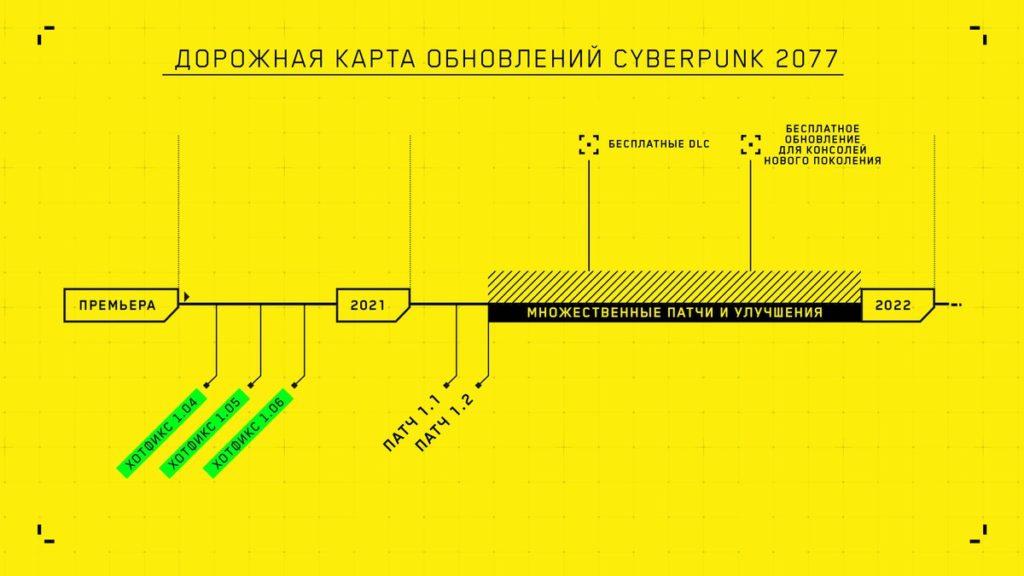 CD Projekt RED выпустила обращение к игрокам и обновила информацию по развитию Cyberpunk 2077 1