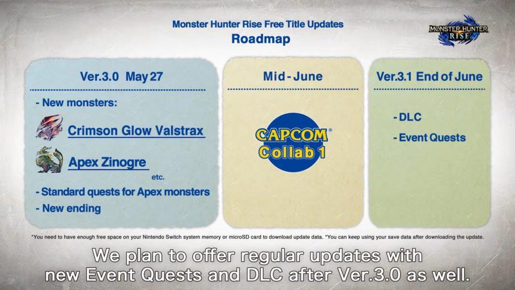 Новые монстры, новая концовка, дорожная карта обновлений - всё, что показали в рамках презентации Monster Hunter Digital Event 3