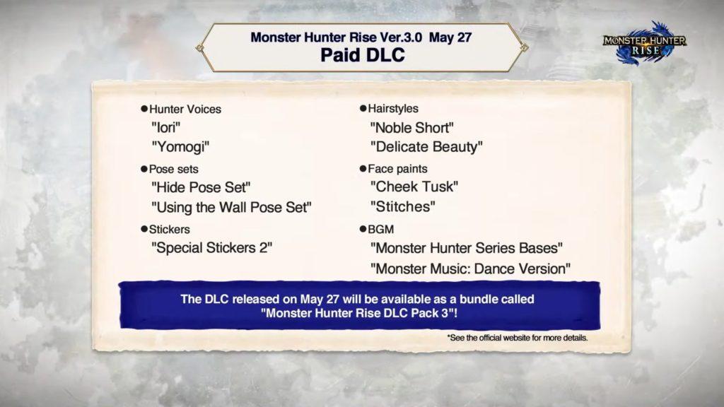 Новые монстры, новая концовка, дорожная карта обновлений - всё, что показали в рамках презентации Monster Hunter Digital Event 5
